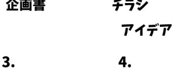 JLPT N1 日本語能力試験N1級聴解練習 104: