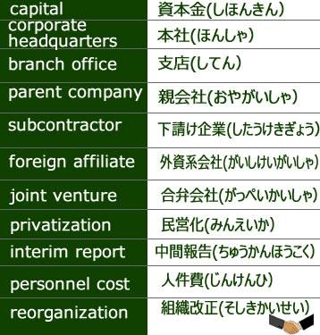Useful 「Business Management」(経営・管理) words in Japanese.