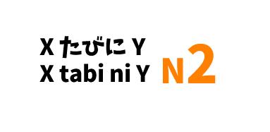 【N2】X たびに Y/ X tabi ni Y