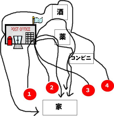 JLPT N3 日本語能力試験N3級聴解練習 112